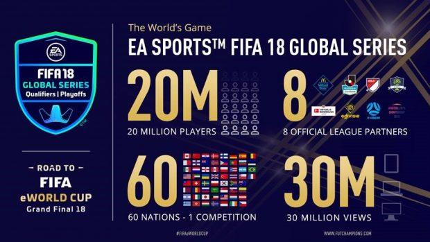 Gli straordinari numeri di questa stagione di FIFA 18